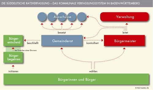 Willkommen auf der Homepage der Carl-Benz-Schule Koblenz.